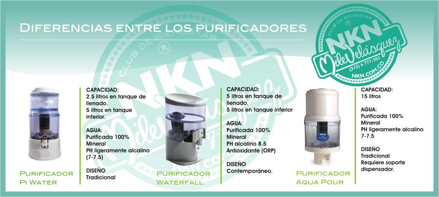 Diferencias entre los sistemas de agua nikken tienda for Diferencia entre tanque y estanque